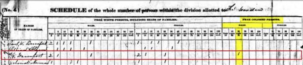 PG Davenport 1840 US Census